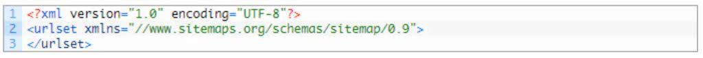 Создание и настройка sitemap